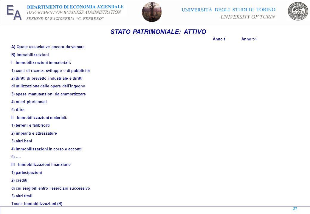 E A SEZIONE DI RAGIONERIA G. FERRERO 31 STATO PATRIMONIALE: ATTIVO 31 Anno t Anno t-1 A) Quote associative ancora da versare B) Immobilizzazioni I - I