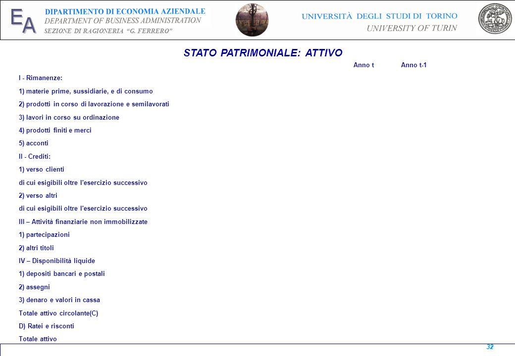 E A SEZIONE DI RAGIONERIA G. FERRERO 32 STATO PATRIMONIALE: ATTIVO 32 Anno t Anno t-1 I - Rimanenze: 1) materie prime, sussidiarie, e di consumo 2) pr