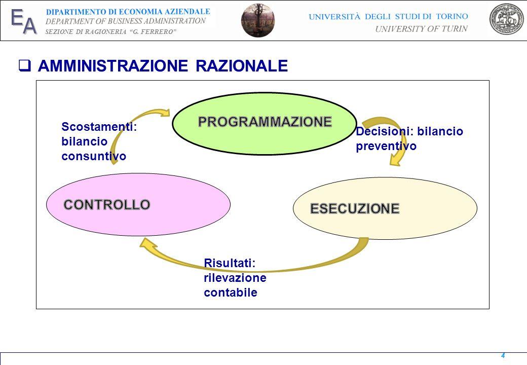 E A SEZIONE DI RAGIONERIA G. FERRERO 44 AMMINISTRAZIONE RAZIONALE Decisioni: bilancio preventivo Scostamenti: bilancio consuntivo Risultati: rilevazio