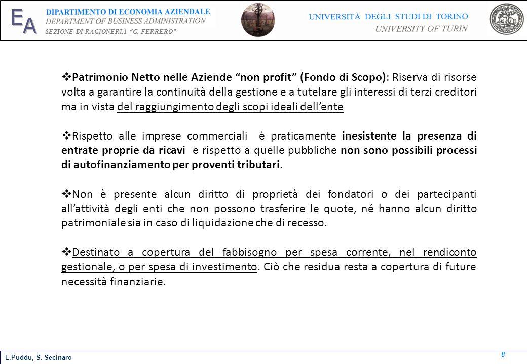 E A SEZIONE DI RAGIONERIA G.FERRERO 9 L.Puddu, S.