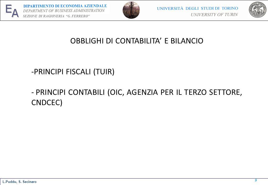 E A SEZIONE DI RAGIONERIA G. FERRERO 9 L.Puddu, S. Secinaro OBBLIGHI DI CONTABILITA E BILANCIO -PRINCIPI FISCALI (TUIR) - PRINCIPI CONTABILI (OIC, AGE