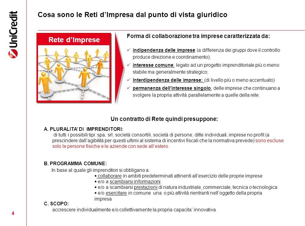 5 Gli elementi del Contratto di Rete LA NORMATIVA DI RIFERIMENTO Commi 4-ter e 4-quater dellarticolo 3 del decreto-legge 10 febbraio 2009, n.