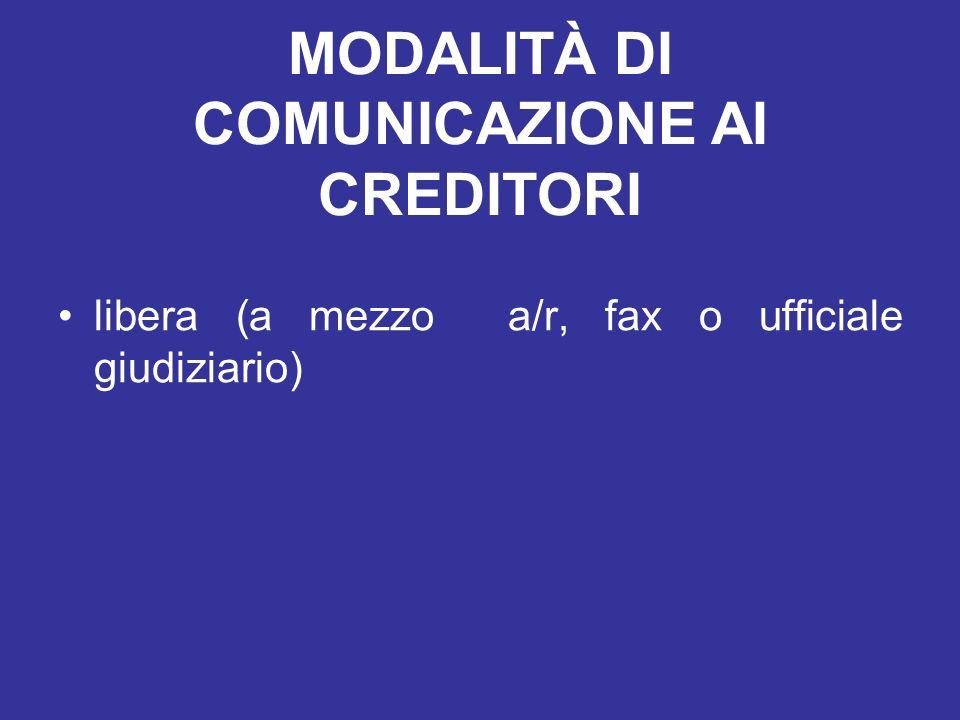 MODALITÀ DI COMUNICAZIONE AI CREDITORI libera (a mezzo a/r, fax o ufficiale giudiziario)