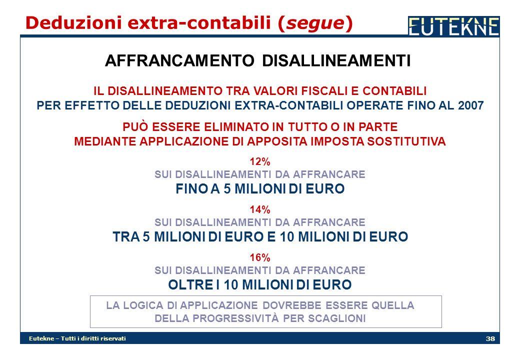 Eutekne – Tutti i diritti riservati 38 Deduzioni extra-contabili (segue) AFFRANCAMENTO DISALLINEAMENTI IL DISALLINEAMENTO TRA VALORI FISCALI E CONTABI