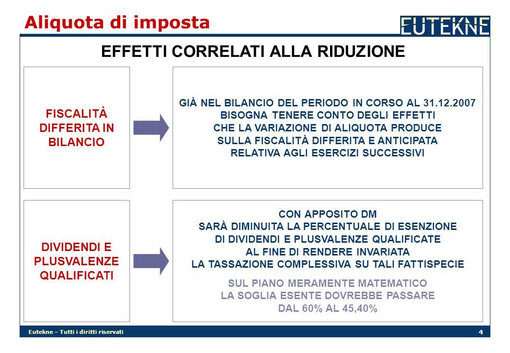 Eutekne – Tutti i diritti riservati 15 AMBITO SOGGETTIVO IL NUOVO MECCANISMO DI CUI ALLART.