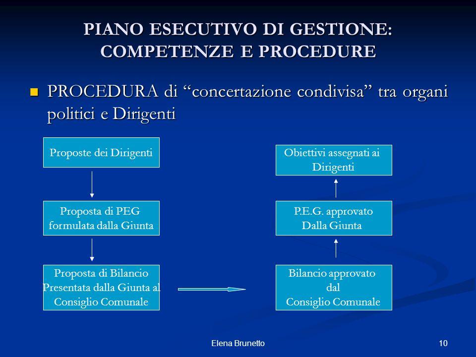 10Elena Brunetto PIANO ESECUTIVO DI GESTIONE: COMPETENZE E PROCEDURE PROCEDURA di concertazione condivisa tra organi politici e Dirigenti PROCEDURA di