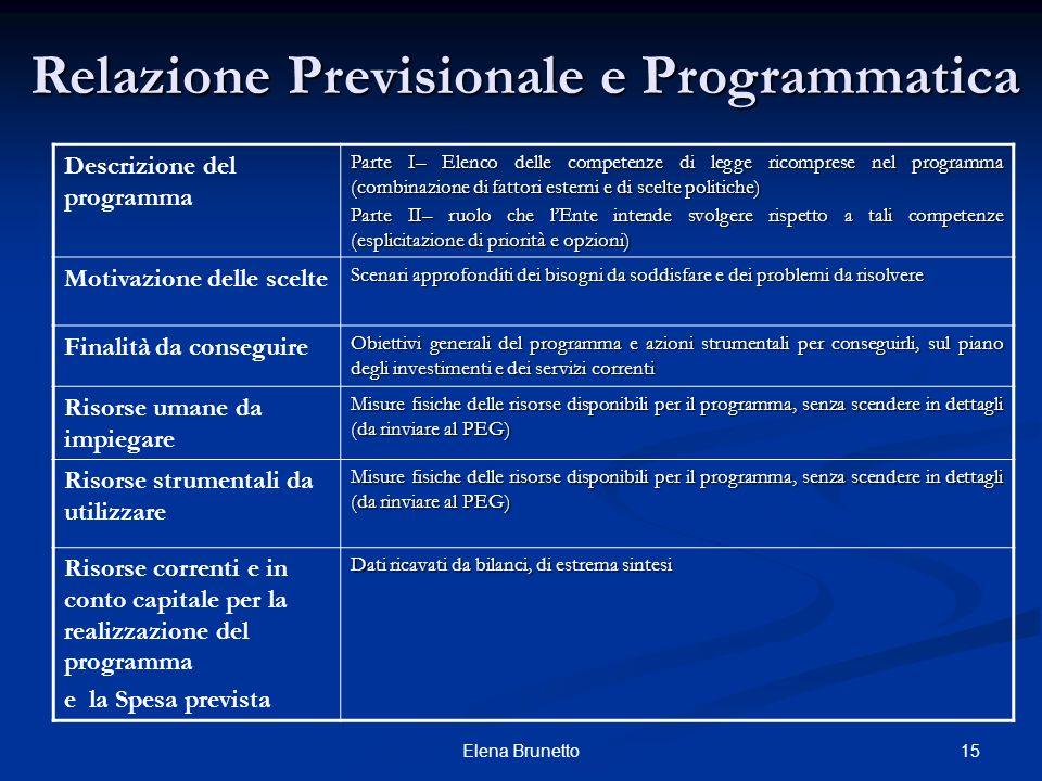 15Elena Brunetto Relazione Previsionale e Programmatica Descrizione del programma Parte I– Elenco delle competenze di legge ricomprese nel programma (