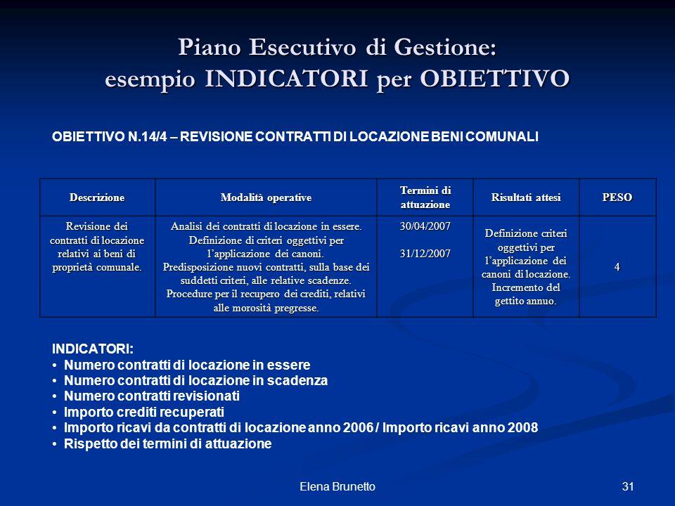 31Elena Brunetto OBIETTIVO N.14/4 – REVISIONE CONTRATTI DI LOCAZIONE BENI COMUNALI Descrizione Modalità operative Termini di attuazione Risultati atte
