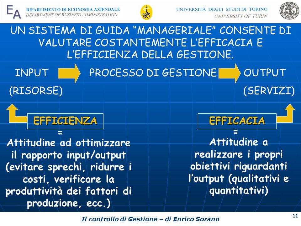 Il controllo di Gestione – di Enrico Sorano 11 UN SISTEMA DI GUIDA MANAGERIALE CONSENTE DI VALUTARE COSTANTEMENTE LEFFICACIA E LEFFICIENZA DELLA GESTI