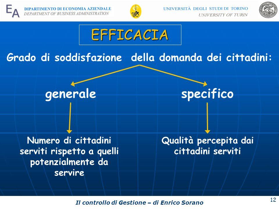 Il controllo di Gestione – di Enrico Sorano 12 Grado di soddisfazione della domanda dei cittadini: EFFICACIA generalespecifico Numero di cittadini ser