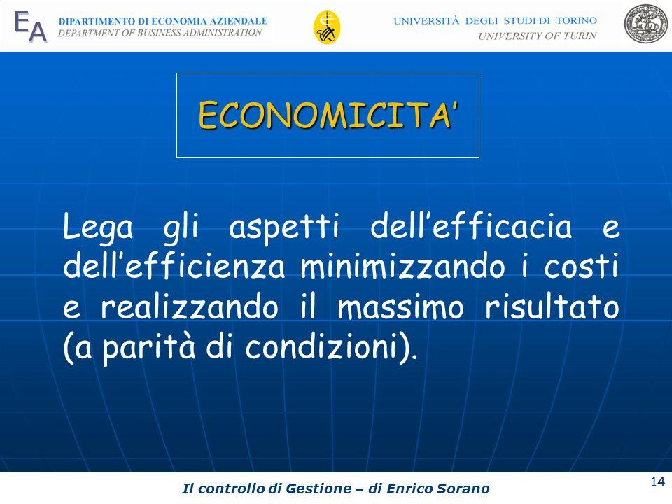 Il controllo di Gestione – di Enrico Sorano 14 Lega gli aspetti dellefficacia e dellefficienza minimizzando i costi e realizzando il massimo risultato