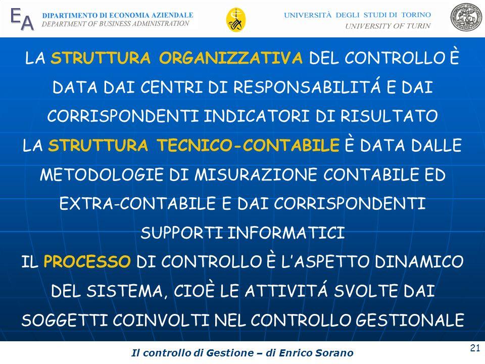 Il controllo di Gestione – di Enrico Sorano 21 LA STRUTTURA ORGANIZZATIVA DEL CONTROLLO È DATA DAI CENTRI DI RESPONSABILITÁ E DAI CORRISPONDENTI INDIC