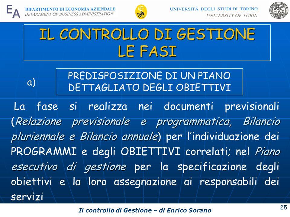 Il controllo di Gestione – di Enrico Sorano 25 IL CONTROLLO DI GESTIONE LE FASI Relazione previsionale e programmatica, Bilancio pluriennale e Bilanci
