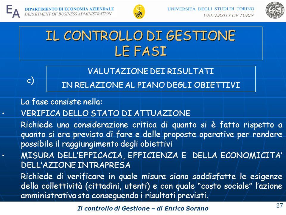 Il controllo di Gestione – di Enrico Sorano 27 IL CONTROLLO DI GESTIONE LE FASI La fase consiste nella: VERIFICA DELLO STATO DI ATTUAZIONE Richiede un
