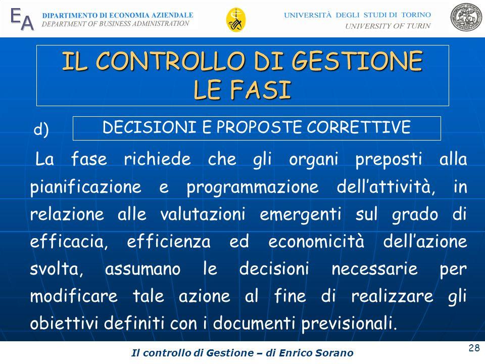 Il controllo di Gestione – di Enrico Sorano 28 IL CONTROLLO DI GESTIONE LE FASI La fase richiede che gli organi preposti alla pianificazione e program
