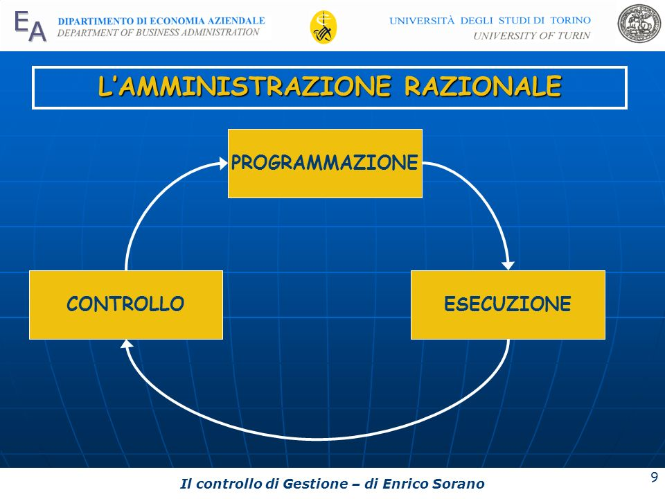 Il controllo di Gestione – di Enrico Sorano 20 PERCHÈ SISTEMA DIREZIONALE.