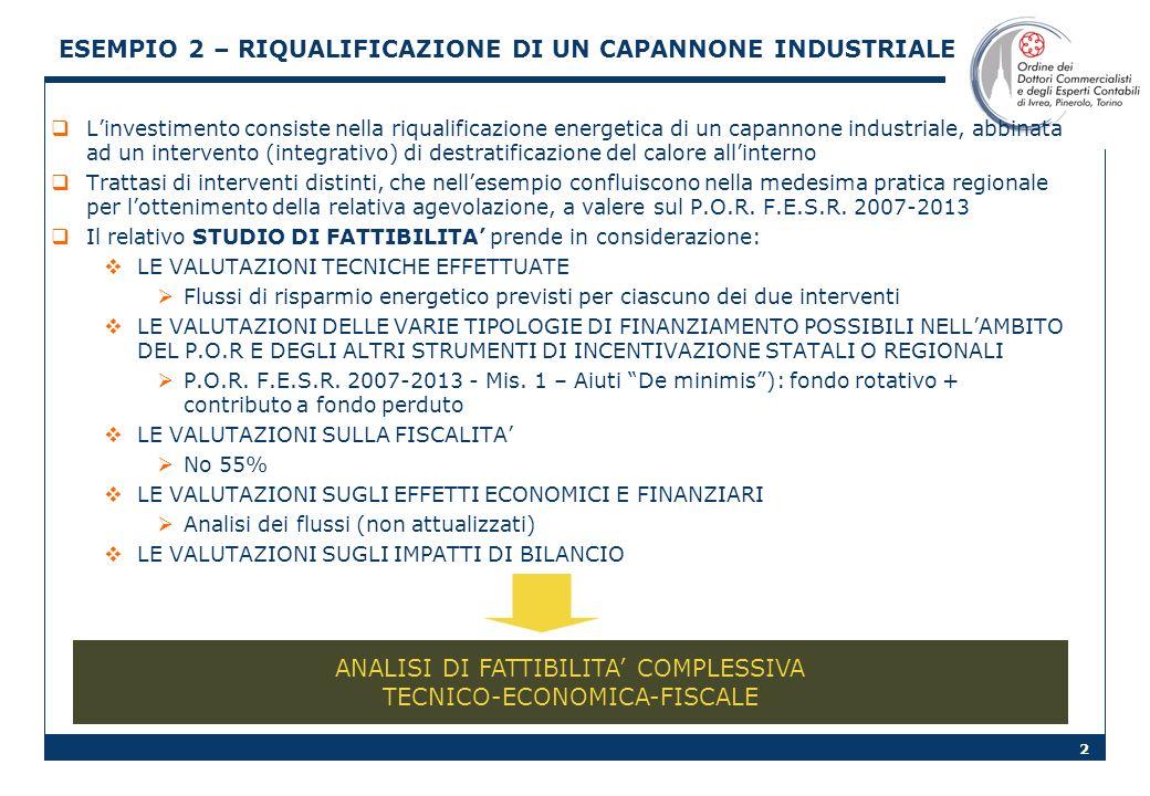 2 ESEMPIO 2 – RIQUALIFICAZIONE DI UN CAPANNONE INDUSTRIALE Linvestimento consiste nella riqualificazione energetica di un capannone industriale, abbin