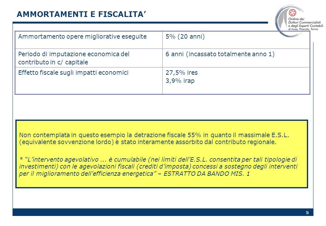 5 AMMORTAMENTI E FISCALITA Ammortamento opere migliorative eseguite5% (20 anni) Periodo di imputazione economica del contributo in c/ capitale 6 anni