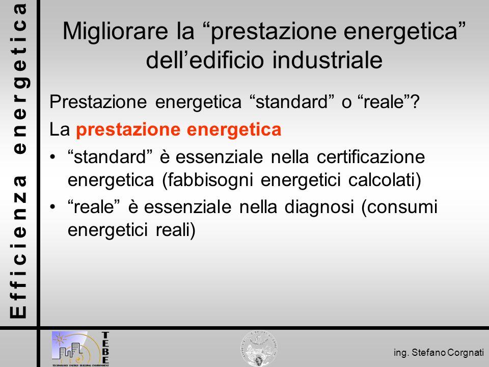 Efficienza energetica ing. Stefano Corgnati Migliorare la prestazione energetica delledificio industriale Prestazione energetica standard o reale? La