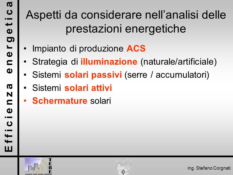 Efficienza energetica ing. Stefano Corgnati Aspetti da considerare nellanalisi delle prestazioni energetiche Impianto di produzione ACS Strategia di i