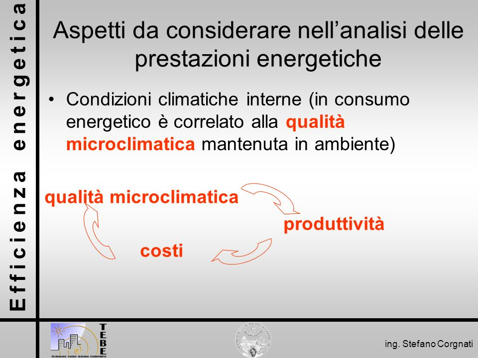 Efficienza energetica ing. Stefano Corgnati Aspetti da considerare nellanalisi delle prestazioni energetiche Condizioni climatiche interne (in consumo