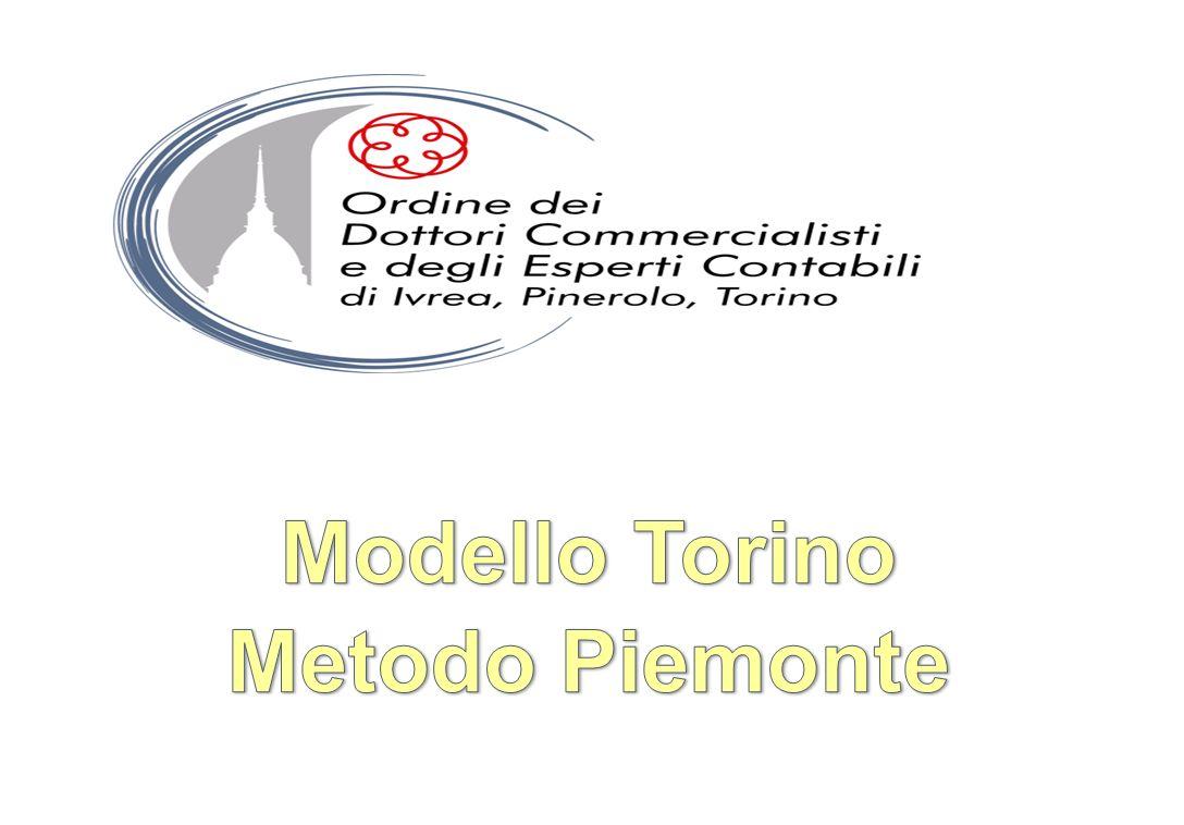 Torino, 20.11.2008 davide barberis I controlli del Collegio Sindacale di ASL e ASO alla luce dei questionari predisposti dalla Corte dei Conti