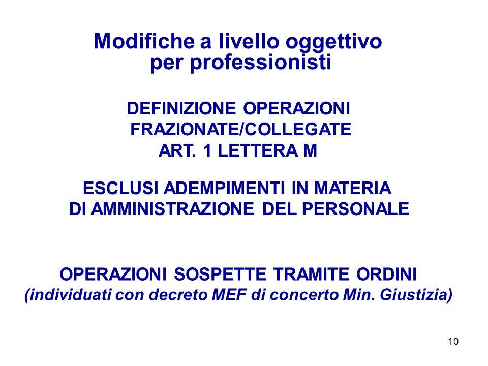 10 Modifiche a livello oggettivo per professionisti DEFINIZIONE OPERAZIONI FRAZIONATE/COLLEGATE ART. 1 LETTERA M ESCLUSI ADEMPIMENTI IN MATERIA DI AMM