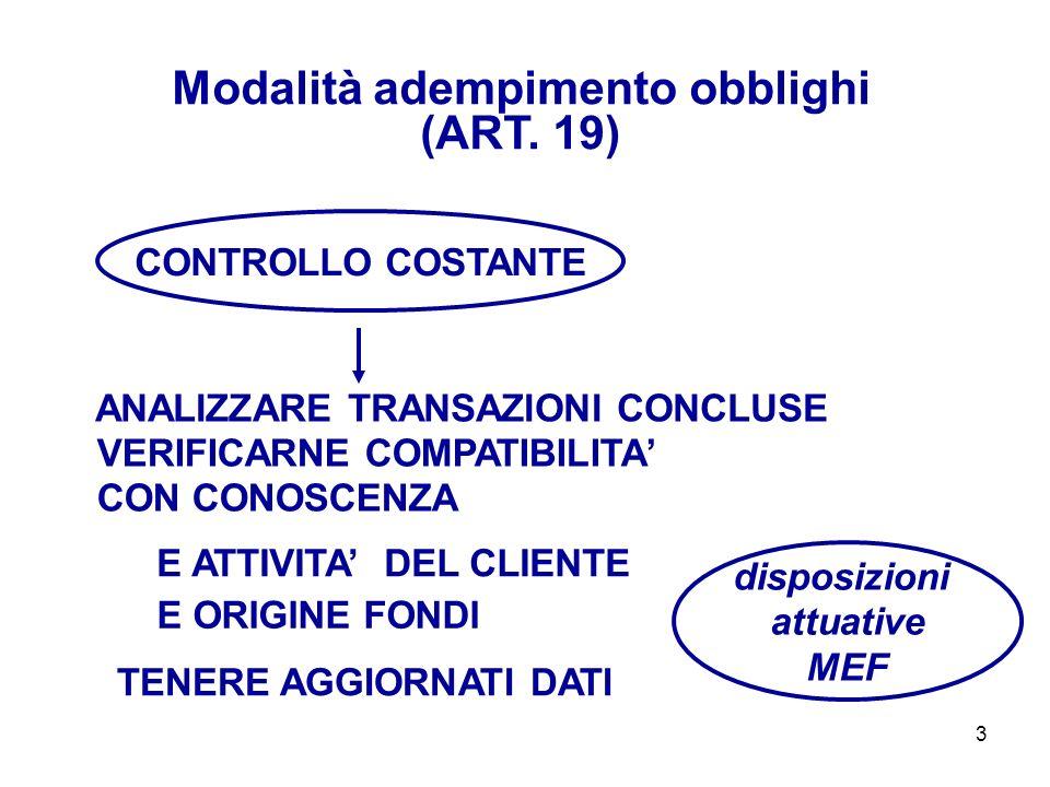 3 Modalità adempimento obblighi (ART. 19) ANALIZZARE TRANSAZIONI CONCLUSE CONTROLLO COSTANTE VERIFICARNE COMPATIBILITA CON CONOSCENZA E ATTIVITA DEL C