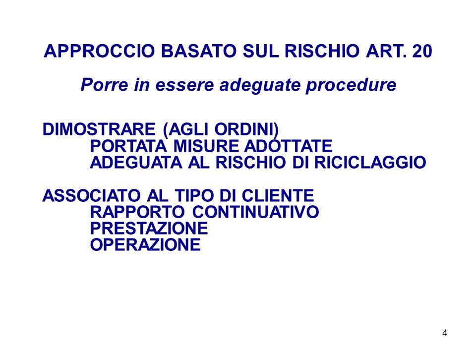 4 APPROCCIO BASATO SUL RISCHIO ART. 20 DIMOSTRARE (AGLI ORDINI) PORTATA MISURE ADOTTATE ADEGUATA AL RISCHIO DI RICICLAGGIO ASSOCIATO AL TIPO DI CLIENT