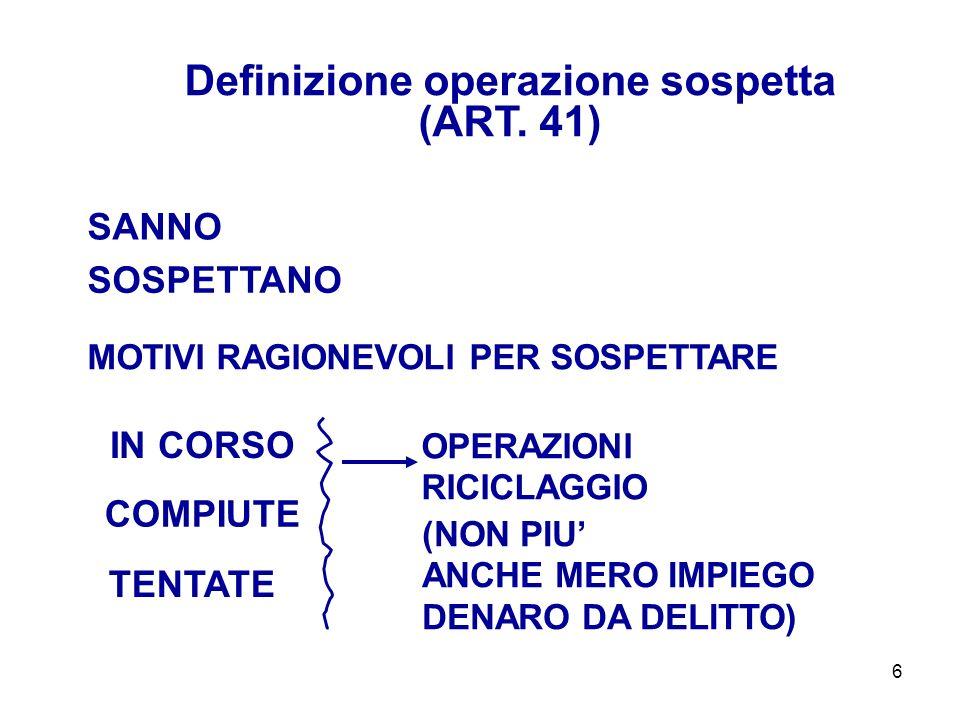 6 SANNO Definizione operazione sospetta (ART. 41) SOSPETTANO MOTIVI RAGIONEVOLI PER SOSPETTARE IN CORSO COMPIUTE TENTATE OPERAZIONI RICICLAGGIO (NON P