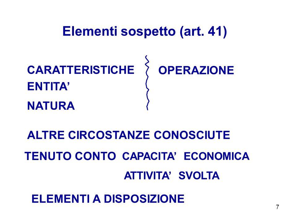 7 CAPACITA ECONOMICA CARATTERISTICHE Elementi sospetto (art. 41) ENTITA ALTRE CIRCOSTANZE CONOSCIUTE NATURA OPERAZIONE TENUTO CONTO ELEMENTI A DISPOSI
