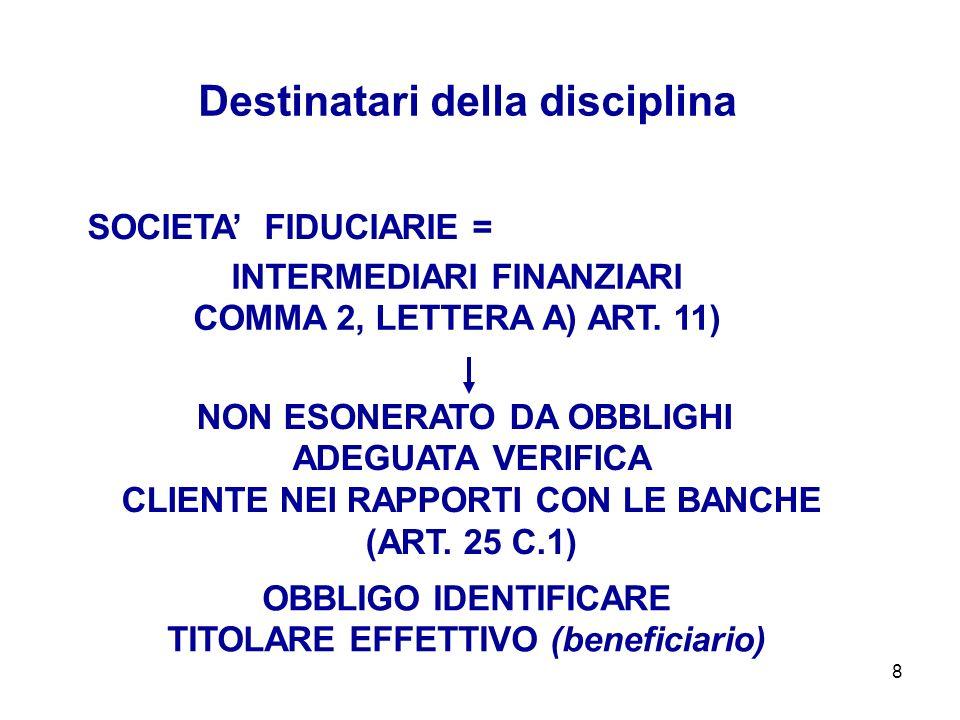 8 SOCIETA FIDUCIARIE = Destinatari della disciplina INTERMEDIARI FINANZIARI COMMA 2, LETTERA A) ART. 11) NON ESONERATO DA OBBLIGHI ADEGUATA VERIFICA C