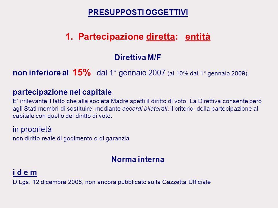 PRESUPPOSTI OGGETTIVI 1. Partecipazione diretta: entità Direttiva M/F non inferiore al 15% dal 1° gennaio 2007 (al 10% dal 1° gennaio 2009). partecipa