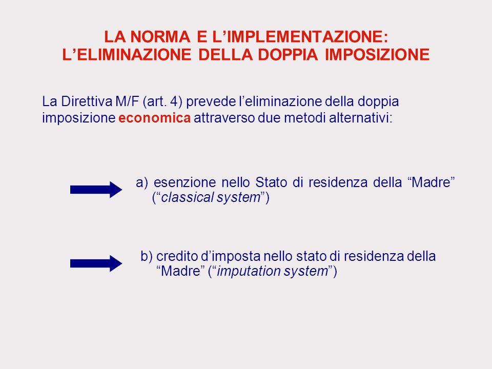 LA NORMA E LIMPLEMENTAZIONE: LELIMINAZIONE DELLA DOPPIA IMPOSIZIONE La Direttiva M/F (art. 4) prevede leliminazione della doppia imposizione economica