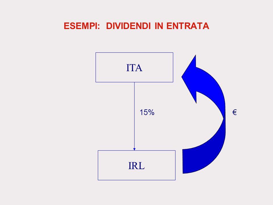 ESEMPI: DIVIDENDI IN ENTRATA ITA IRL 15%