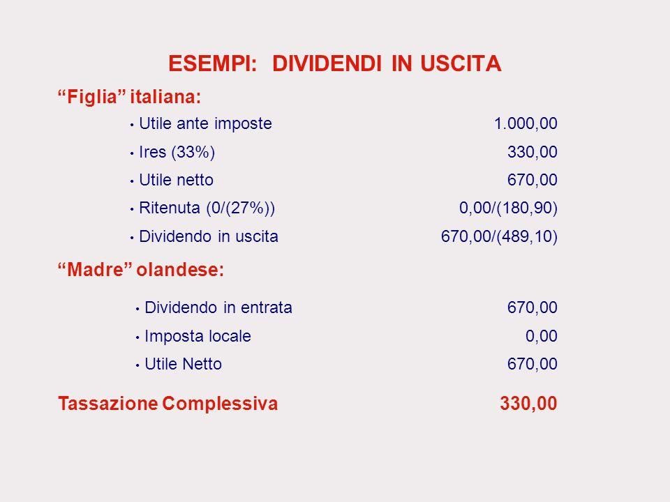 ESEMPI: DIVIDENDI IN USCITA Figlia italiana: Utile ante imposte Ires (33%) Utile netto Ritenuta (0/(27%)) Dividendo in uscita 1.000,00 330,00 670,00 0