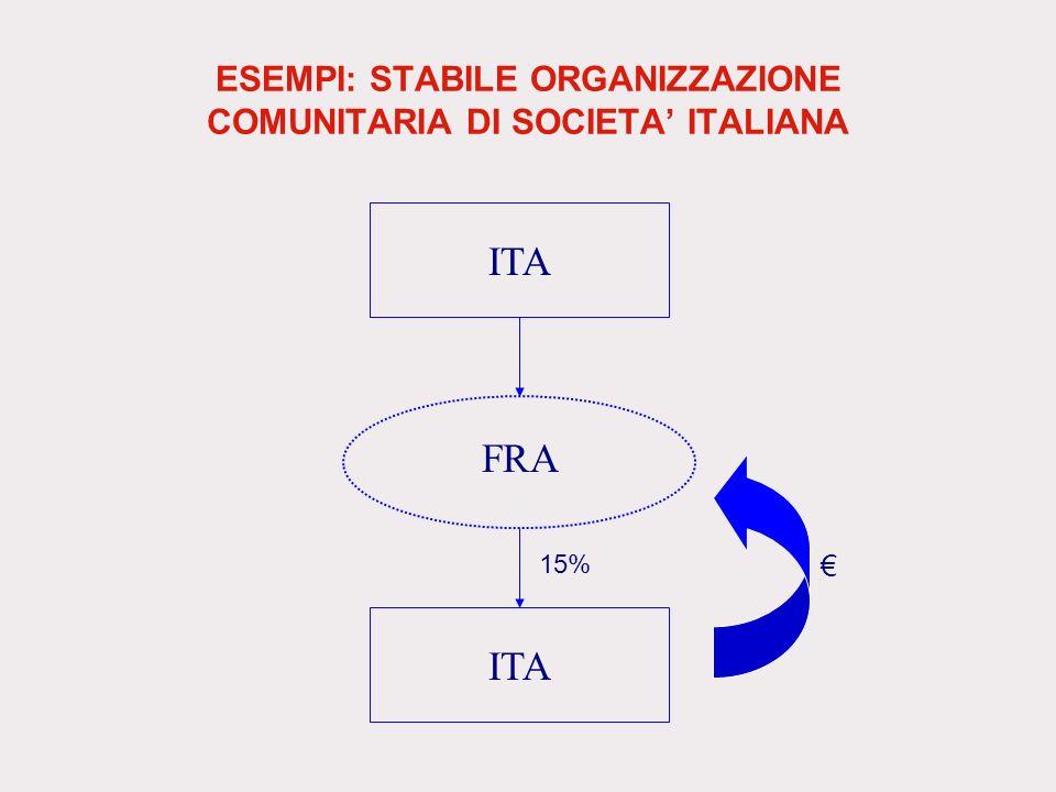 ESEMPI: STABILE ORGANIZZAZIONE COMUNITARIA DI SOCIETA ITALIANA ITA 15% FRA ITA