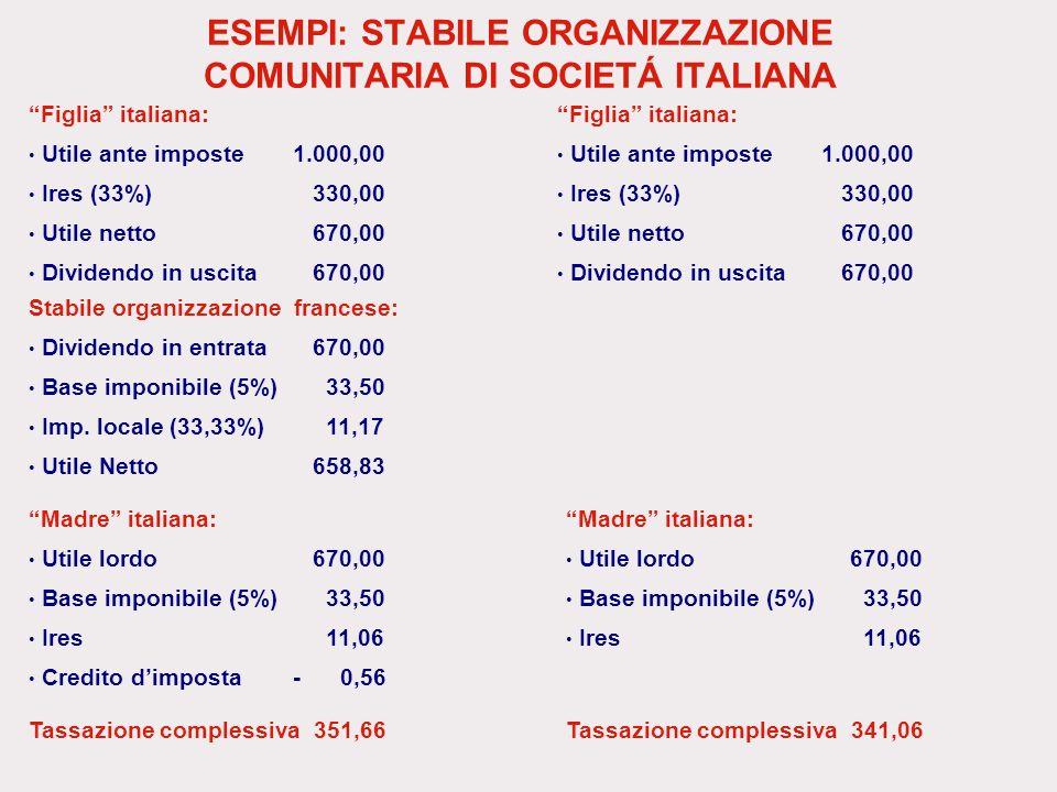 ESEMPI: STABILE ORGANIZZAZIONE COMUNITARIA DI SOCIETÁ ITALIANA Figlia italiana: Utile ante imposte1.000,00 Ires (33%) 330,00 Utile netto 670,00 Divide