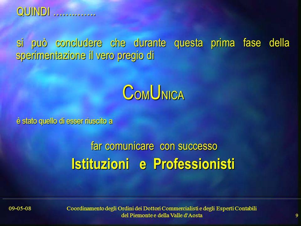 09-05-08Coordinamento degli Ordini dei Dottori Commercialisti e degli Esperti Contabili del Piemonte e della Valle d'Aosta 9 QUINDI …….……. si può conc