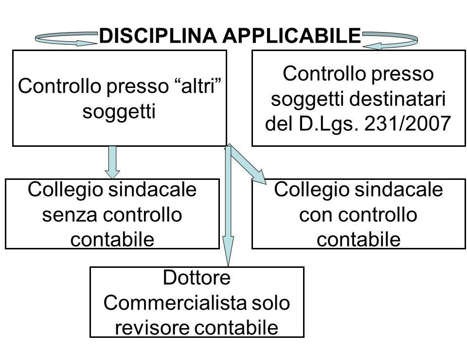 DISCIPLINA APPLICABILE Controllo presso soggetti destinatari del D.Lgs. 231/2007 Controllo presso altri soggetti Collegio sindacale senza controllo co