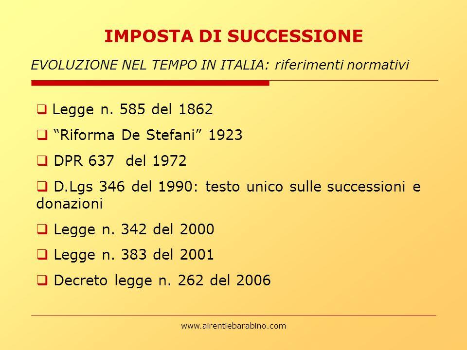 www.airentiebarabino.com IMPOSTA DI SUCCESSIONE EVOLUZIONE NEL TEMPO IN ITALIA: riferimenti normativi Legge n. 585 del 1862 Riforma De Stefani 1923 DP