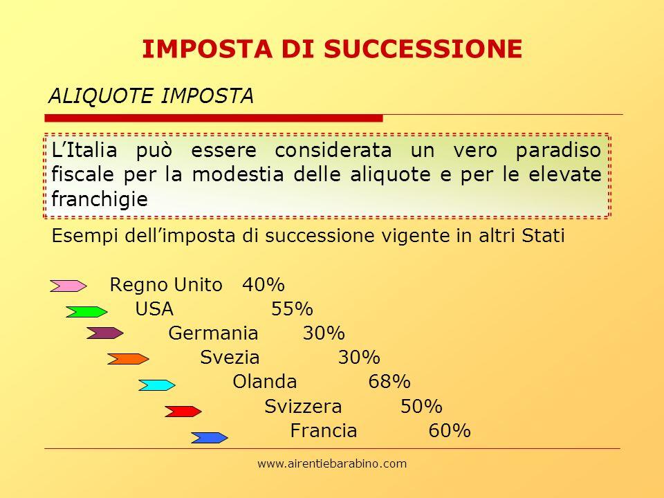 www.airentiebarabino.com ALIQUOTE IMPOSTA Esempi dellimposta di successione vigente in altri Stati Regno Unito 40% USA 55% Germania 30% Svezia 30% Ola