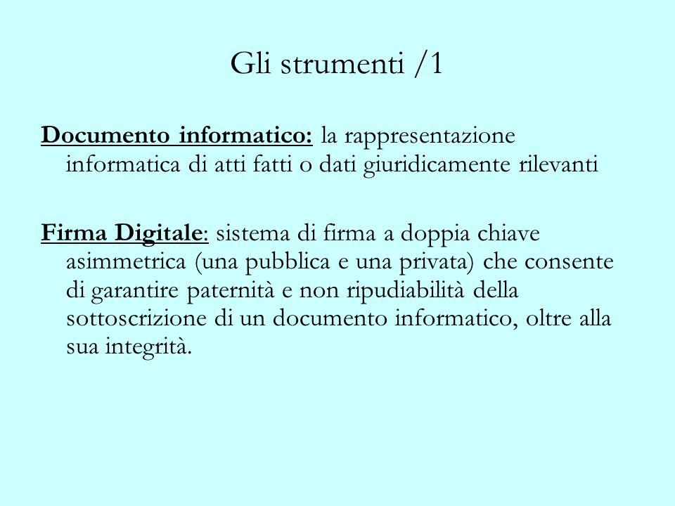 Gli strumenti /1 Documento informatico: la rappresentazione informatica di atti fatti o dati giuridicamente rilevanti Firma Digitale: sistema di firma