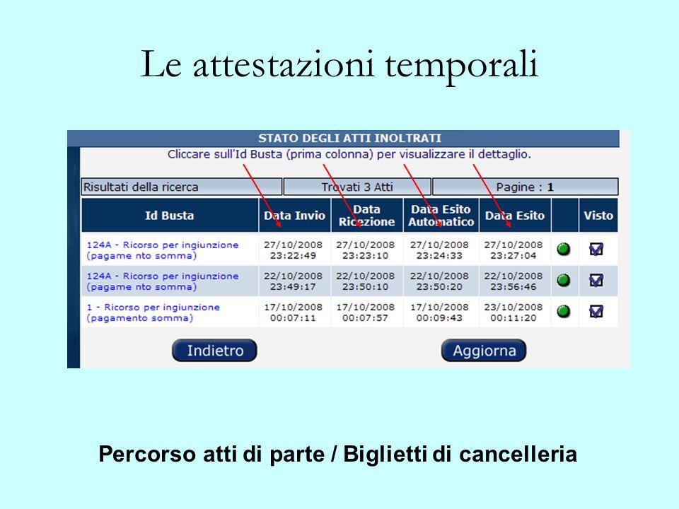 Le attestazioni temporali Percorso atti di parte / Biglietti di cancelleria