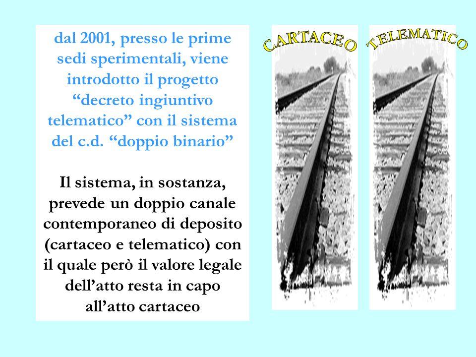 Dominio Giustizia Ufficio giudiziario Indirizzo elettronico Comunicazione / Notifica telematica ex 192 c.p.c.