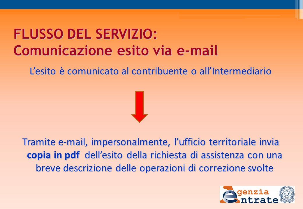 FLUSSO DEL SERVIZIO: Comunicazione esito via e-mail Lesito è comunicato al contribuente o allIntermediario Tramite e-mail, impersonalmente, lufficio t