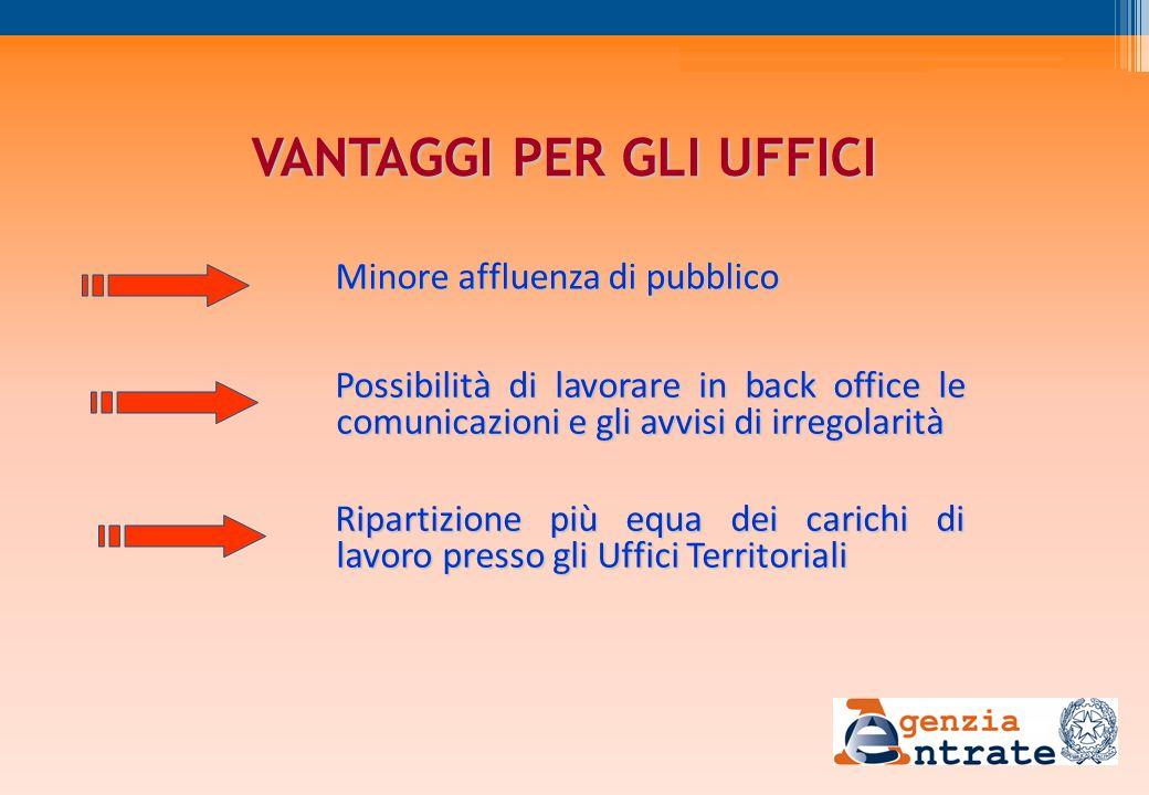 Minore affluenza di pubblico VANTAGGI PER GLI UFFICI Possibilità di lavorare in back office le comunicazioni e gli avvisi di irregolarità Ripartizione