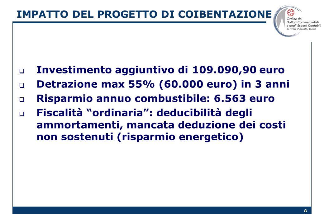 8 IMPATTO DEL PROGETTO DI COIBENTAZIONE Investimento aggiuntivo di 109.090,90 euro Detrazione max 55% (60.000 euro) in 3 anni Risparmio annuo combustibile: 6.563 euro Fiscalità ordinaria: deducibilità degli ammortamenti, mancata deduzione dei costi non sostenuti (risparmio energetico)