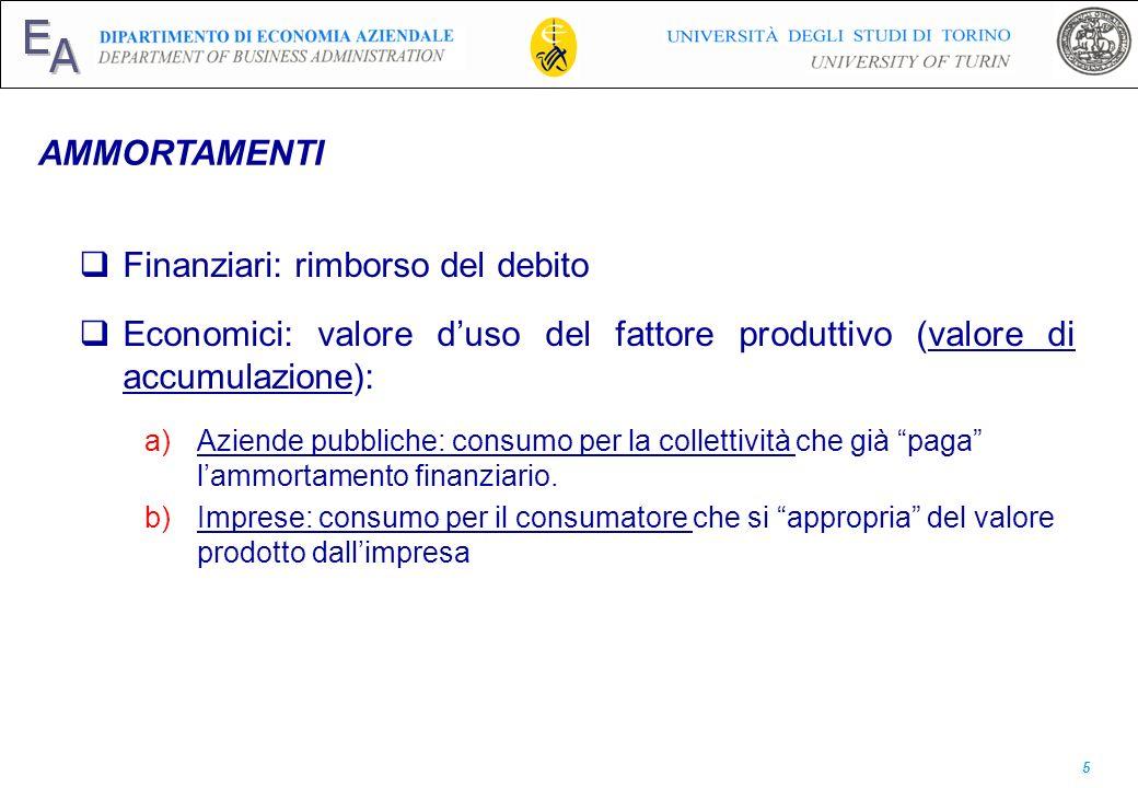E A AMMORTAMENTI Finanziari: rimborso del debito Economici: valore duso del fattore produttivo (valore di accumulazione): a)Aziende pubbliche: consumo