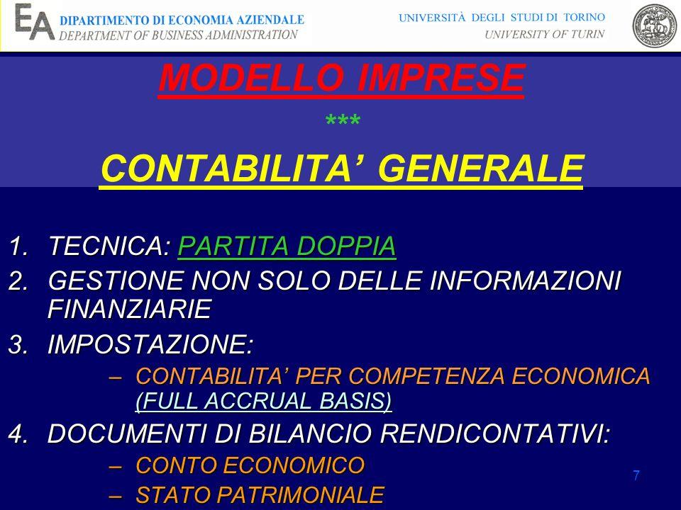 7 MODELLO IMPRESE *** CONTABILITA GENERALE 1.TECNICA: PARTITA DOPPIA 2.GESTIONE NON SOLO DELLE INFORMAZIONI FINANZIARIE 3.IMPOSTAZIONE: –CONTABILITA P